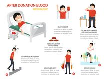 After blood donation infographic. Vector illustration stock illustration