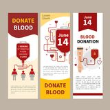 Blood donation infographic. Blood Donation line art concept with the red line connecting dropper and heart. Lifesaver campaign template graphic design. Set of vector illustration