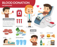 Blood donation. A man donating his blood. Royalty Free Stock Photography