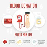 Blood Donor Icon Stock Photos