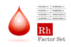 Blood drop Royalty Free Stock Photography