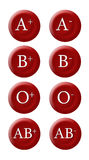 Blood group Royalty Free Stock Photos