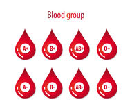 Blood group. Blood type. Royalty Free Stock Photography