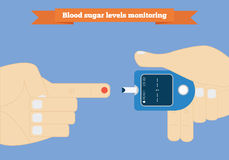 Blood sugar level monitoring with glucose meter flat design. Stock Images