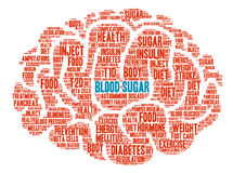 Blood Sugar Word Cloud Royalty Free Stock Images
