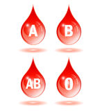 Blood type drops Stock Photography