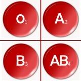 Blood type Royalty Free Stock Photo
