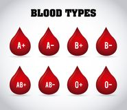 Blood types Stock Photos