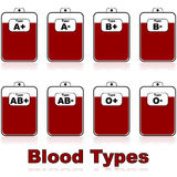 Blood types Royalty Free Stock Images