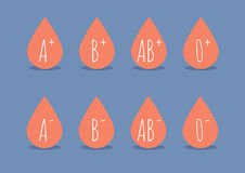 Blood types Stock Image