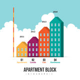 Bloque de apartamentos Infographic Fotografía de archivo