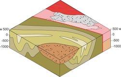 Bloque diagrama de la estructura geológica Foto de archivo libre de regalías