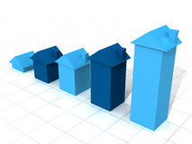 Blue 3D house graph. A 3D rendering of a business bar graph made up of houses showing a gain in the housing market Royalty Free Stock Photography