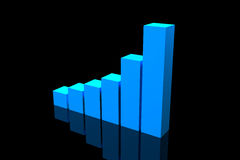 Blue Bar Growing Chart royalty free stock photos