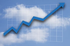 Blue business graph pointing up. On background of sky and clouds Royalty Free Stock Photo