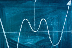 Blue chalkboard with arrow Royalty Free Stock Photography