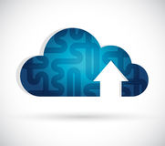 Blue cloud computing flag egg illustration Stock Photos