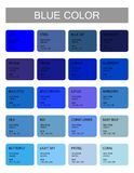 Blue. Color codes and names. Selection of colors for design, interior and illustration. Poster stock illustration