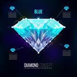 Blue diamondVector shape of a color blue Brilliant. Blue diamond.Vector shape of a color blue Brilliant on a black background. Molecular sieves, diamond-shaped royalty free illustration