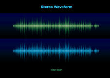 Stereo waveform. Blue and green music or sound stereo waveform Royalty Free Stock Image