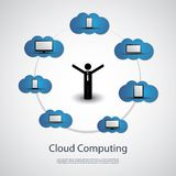 Cloud Computing Concept. Blue and Grey Cloud Computing Concept Design with Computing is All Around the User in the Center Concept - Illustration in Editable Stock Photography