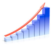 Blue growing bar chart with red arrow business success concept Royalty Free Stock Photos