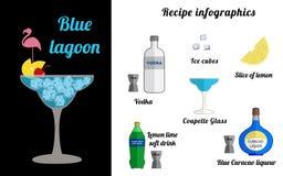 Blue lagoon vector illustration