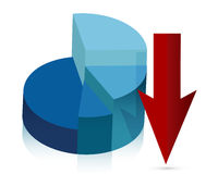 Blue pie chart falling profits Royalty Free Stock Images