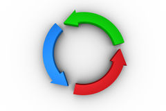 Blue red and green arrow circle Royalty Free Stock Photo