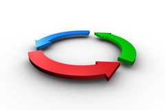 Blue red and green arrow circle Royalty Free Stock Images