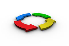 Blue red yellow and green arrow circle Stock Image