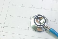 Blue stethoscopes and  Electrocardiography  chart close up image. A Blue stethoscopes and  Electrocardiography  chart close up image royalty free stock photography