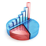 Blue success bar chart on big pie diagram Stock Image