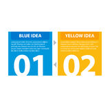 Blue and yellow square banners with arrows from one to the other, showing the cyclic relationship between the two ideas.  Royalty Free Stock Photo