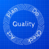 Blueprint kvp Stock Image