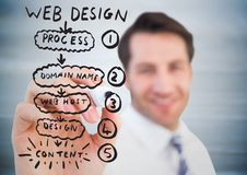Blurry business man with marker against website mock up and blurry grey wood panel Stock Image