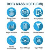 BMI / Body Mass Index Icons w scale, indicator, & calculator. BMI / Body Mass Index Icons w scale, indicator, and calculator royalty free illustration
