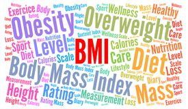 BMI word cloud illustration. BMI word cloud concept illustration Stock Photo