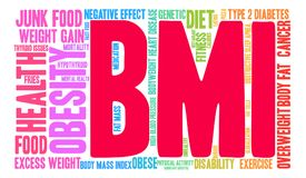 BMI Word Cloud. On a white background Stock Photography