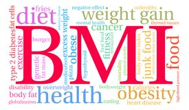 BMI Word Cloud. On a white background Royalty Free Stock Photography