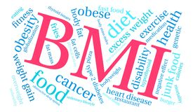 BMI Word Cloud. On a white background Royalty Free Stock Photos