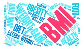 BMI Word Cloud. On a white background Stock Photo