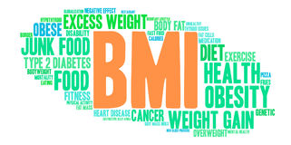 BMI Word Cloud. On a white background Stock Images