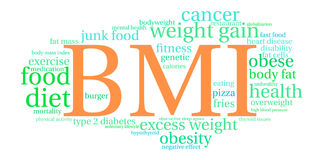 BMI Word Cloud. On a white background Royalty Free Stock Image