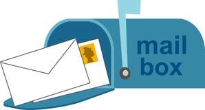 Boîte aux lettres illustration stock