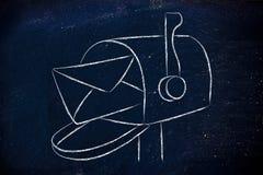 Boîte aux lettres avec la lettre, les emails et le courrier d'air photos stock