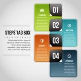 Boîte Infographic d'étiquette d'étapes Photos libres de droits