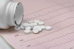 Boîte métallique de pilules avec des piills sur un électrocardiogramme sur le dos de blanc Image stock