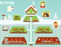 Boże Narodzenia infographic ilustracja wektor