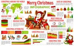 Bożenarodzeniowy infographic z Xmas wakacje symbolami ilustracja wektor